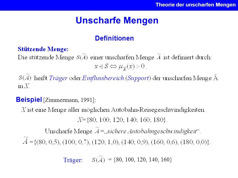 Beispiel [Zimmermann, 1991]:
